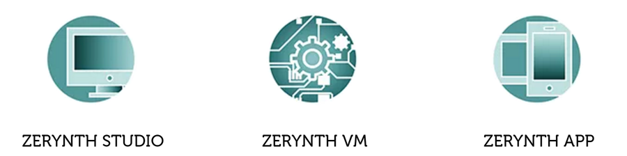 Zerynth-Tools