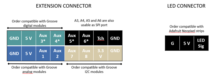 expansion-connector-pinout