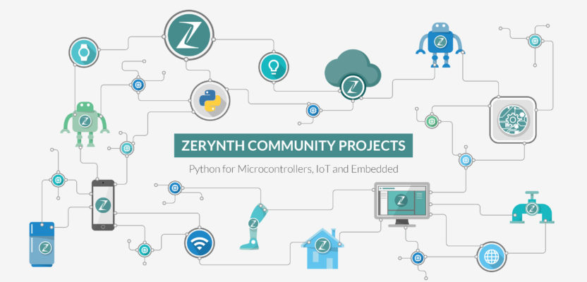 Where to find Zerynth Community Projects