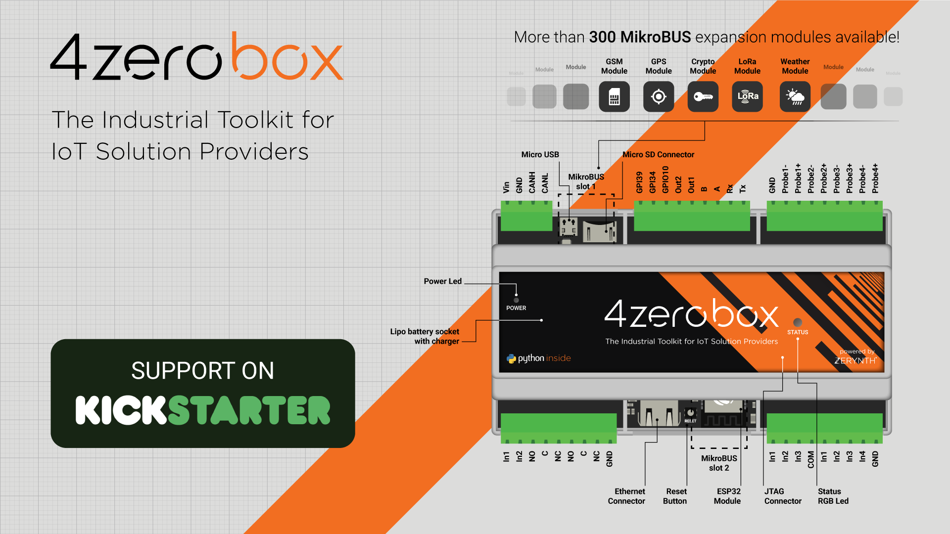 Introducing 4zerobox, the Industrial Toolkit for IoT Solution Providers powered by Zerynth