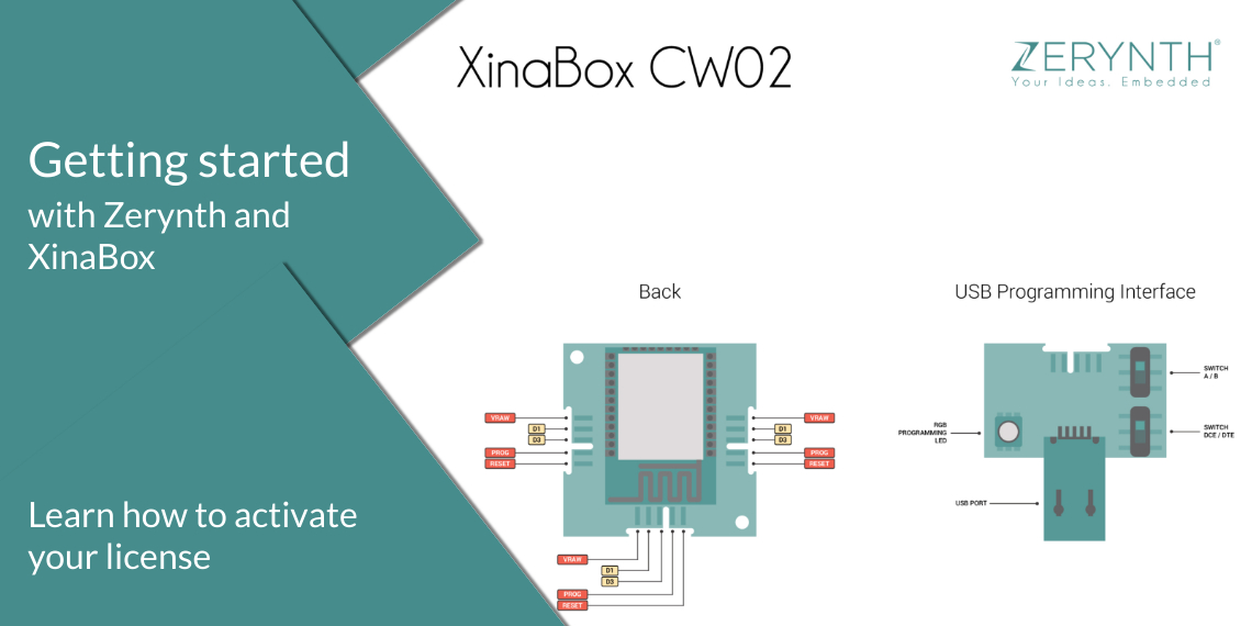 Getting Started with XinaBox and Zerynth – fast-tracked IoT development
