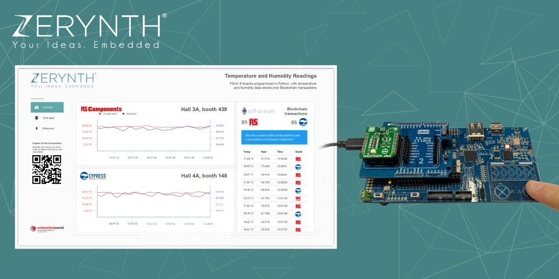 Cypress and Zerynth demo – Python on PSoC® 6 microcontrollers for Internet of Things and Blockchain applications