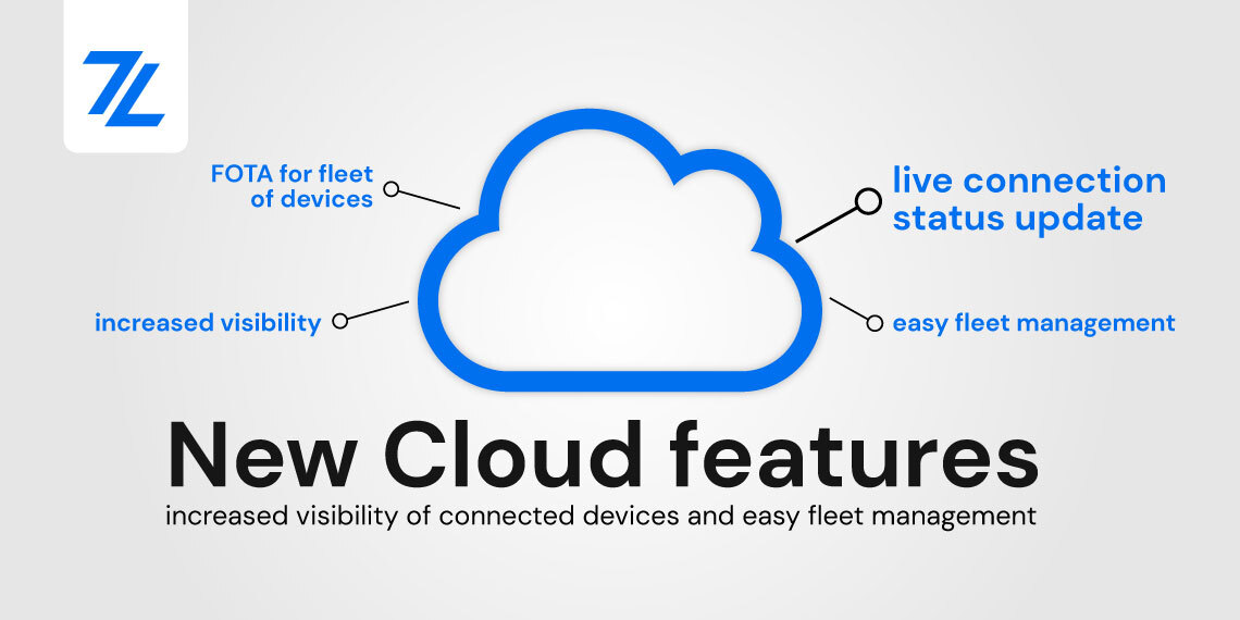 new Cloud feature
