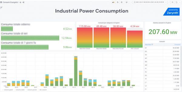 Armal efficient power consumption